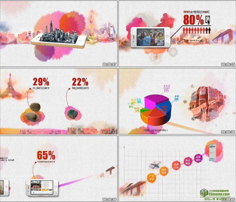 YC0984-水墨动画手机移动互联网上网中国网络发展高清视频素材