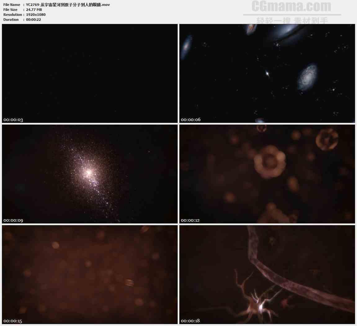 YC2769-从宇宙星河到原子分子到人的眼睛高清实拍视频素材