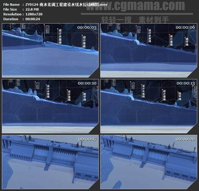 ZY0124-南水北调工程建设水线水位动画图高清实拍视频素材