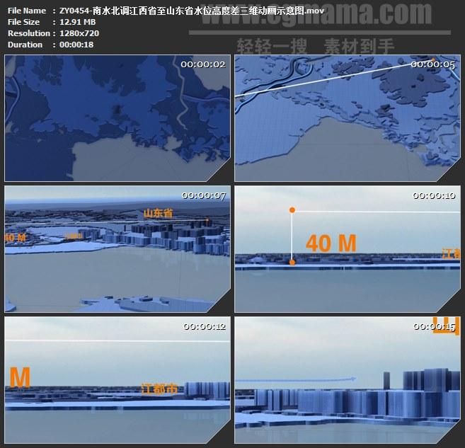 ZY0454-南水北调江西省至山东省水位高度差三维动画示意图