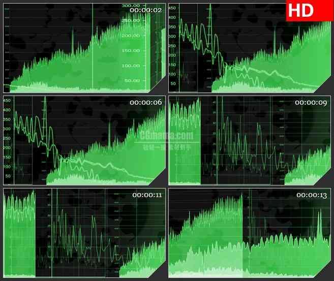 BG0845-世界经济绿色柱状图波浪线数据滚动循环高清led大屏视频背景素材