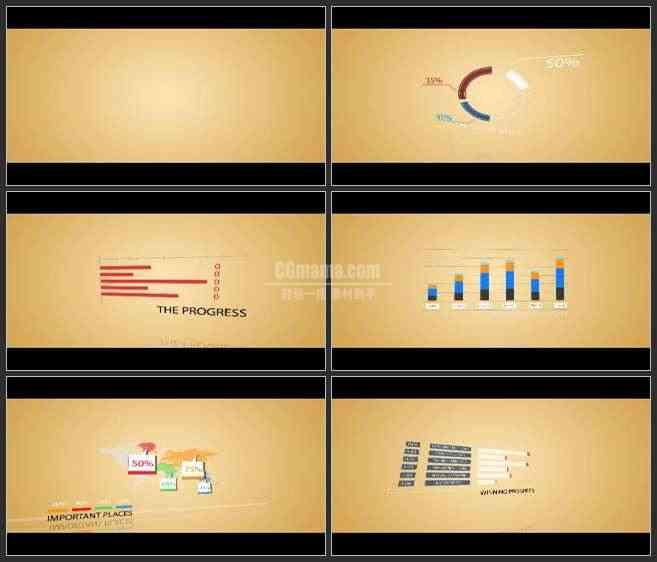 AE3319-图表展示 柱状图 数据分析 企业剖析