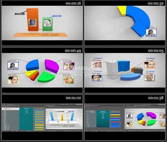 AE2298-3D数据图表展示 企业宣传