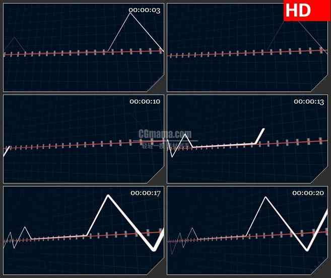 BG3915指数心电图跳动led大屏背景高清视频素材